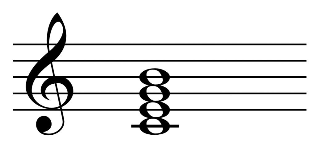 Decide on chords when learning how to write rock song