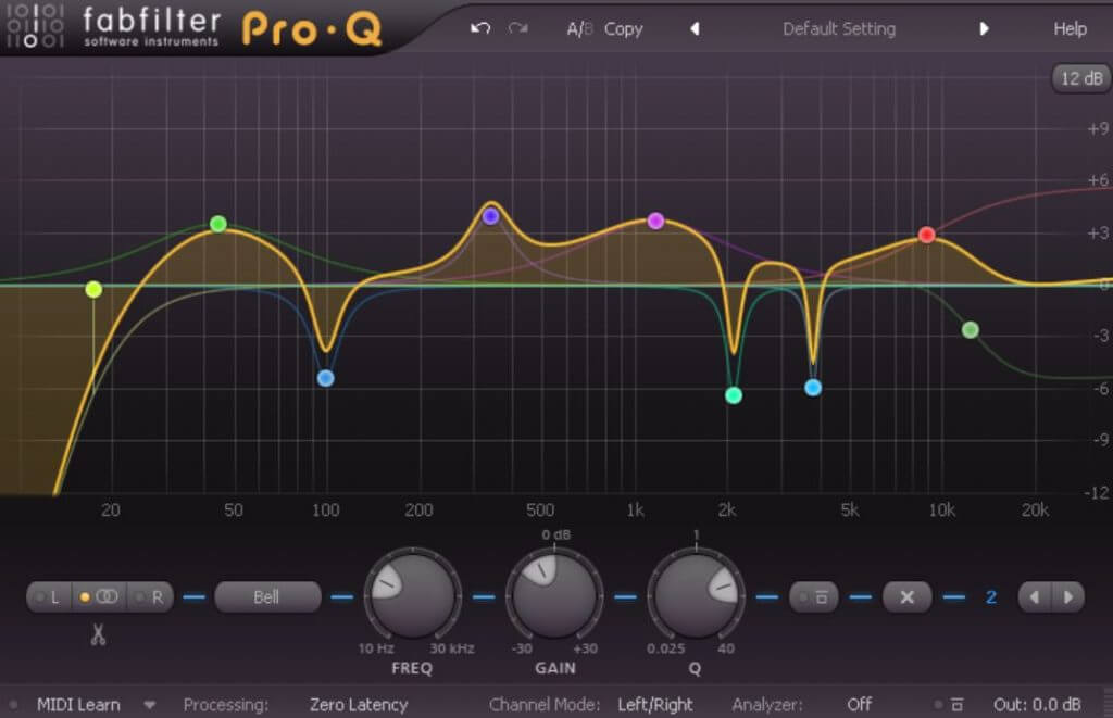 Vocal EQ Frequency Chart - eq tips, tricks, effects