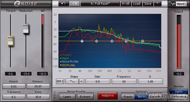 Waves Z-Noise - cheap noise reduction removal vst plugin sofware for music production djing