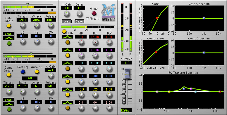 What VST Plugins Does Pharrell Williams Use to make music