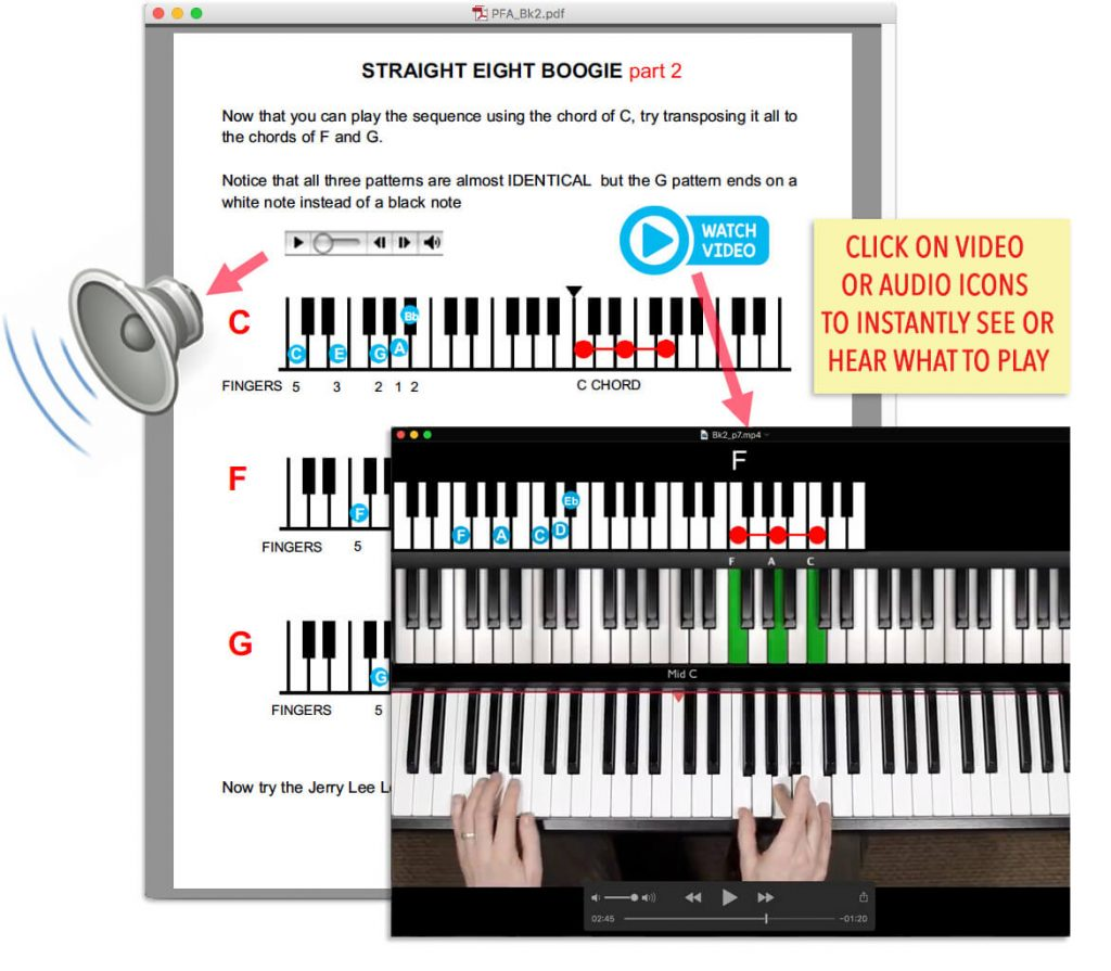 pianoforall piano course for beginners