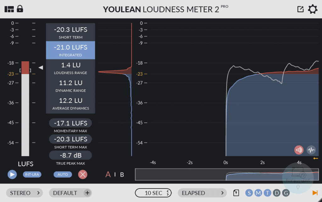Youlean Loudness Meter 2 review - best free mastering plugin